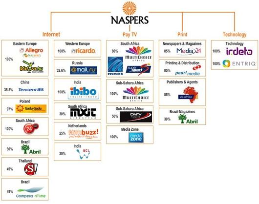 Felfigyelt a NAV az E-sportra – így kell adózni utána